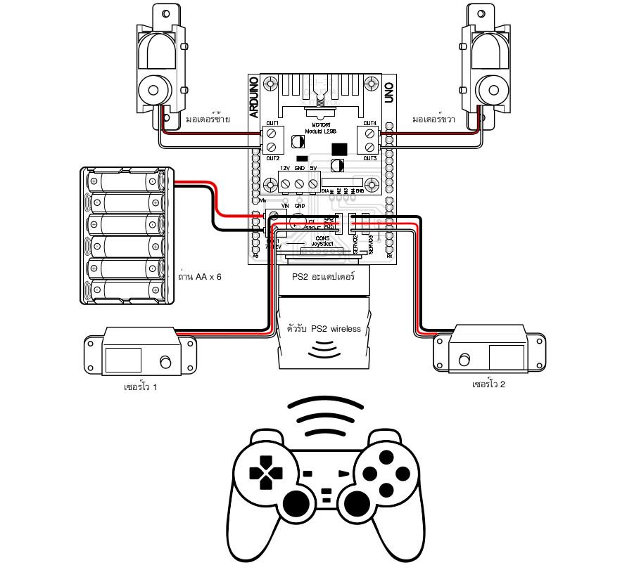 หุ่นยนต์บังคับไร้สายใช้ Arduino ควบคุมด้วย PS2 Wireless
